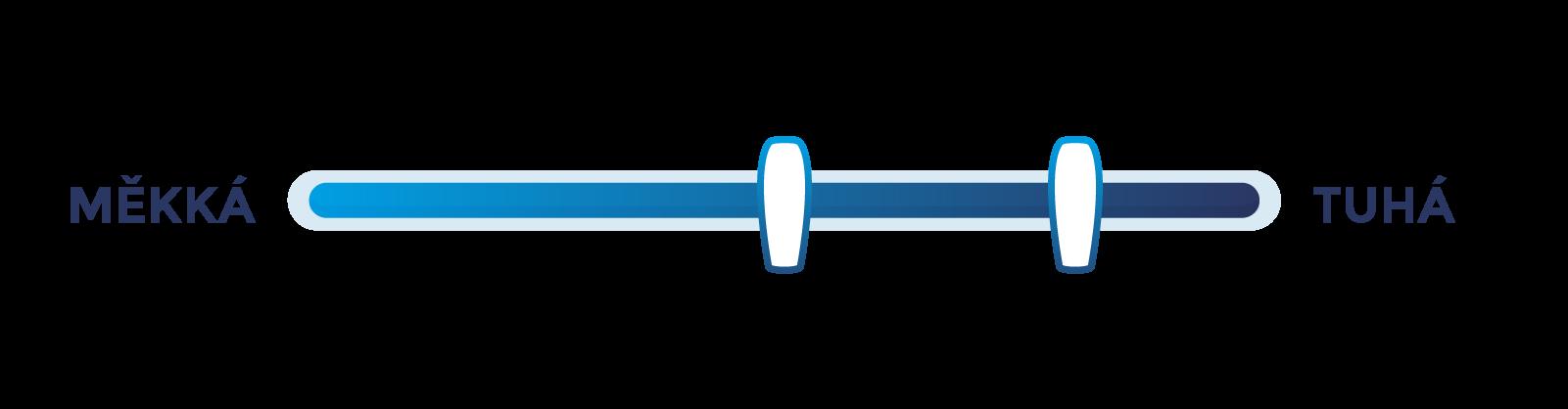 tuhost-matrace-skala-3x45