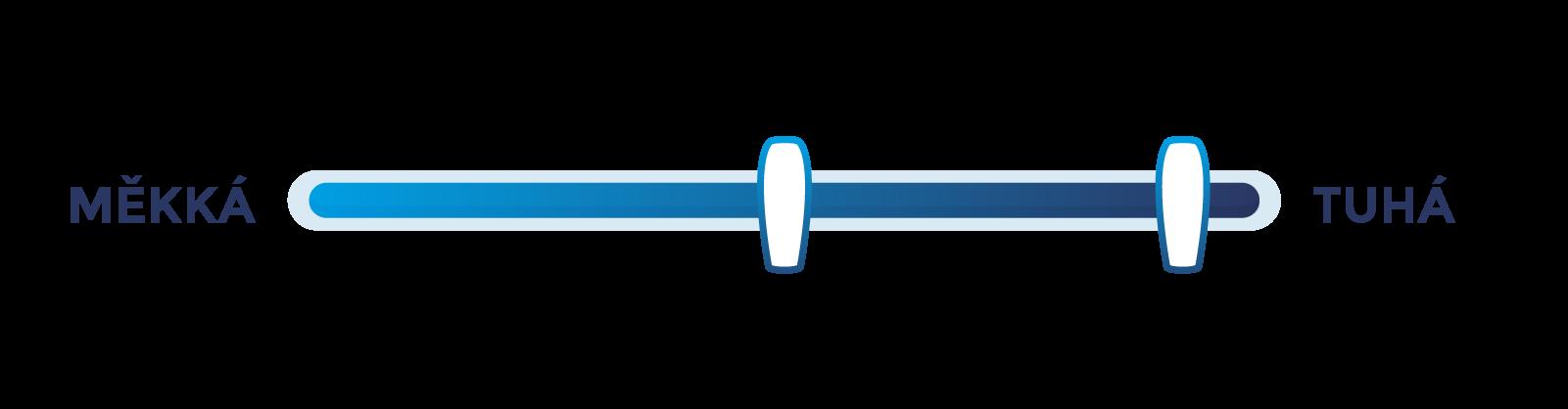 tuhost-matrace-skala-3x5