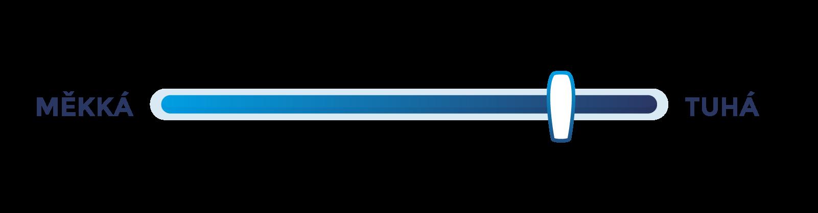 tuhost-matrace-skala-45