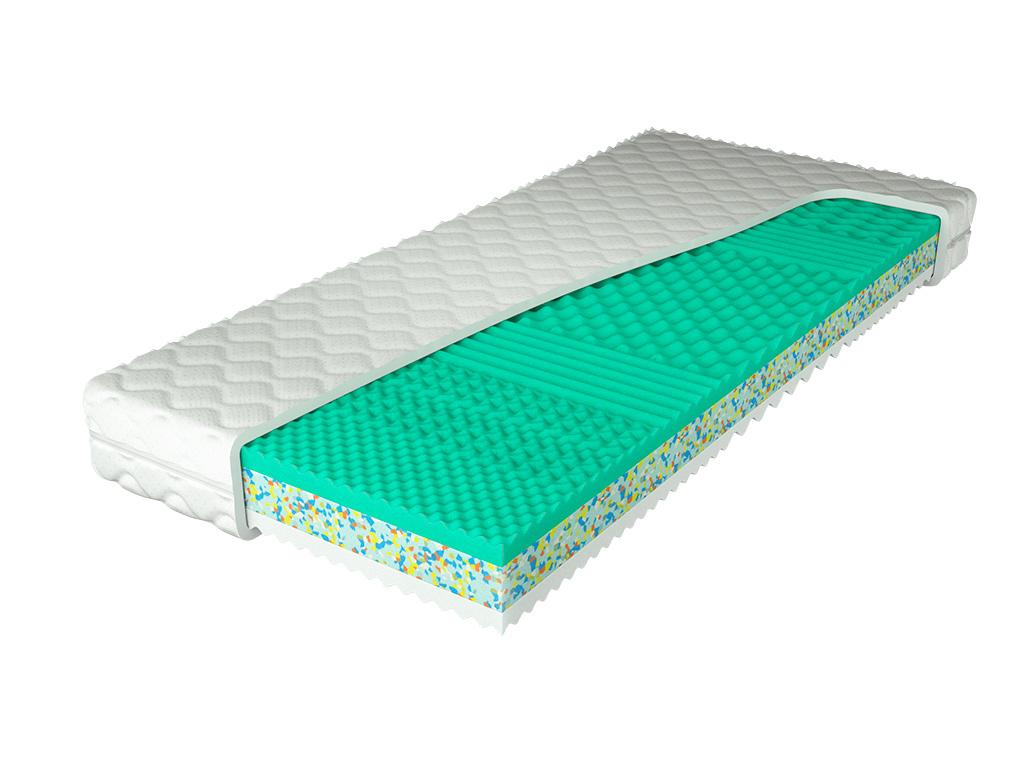matrace-body-cover
