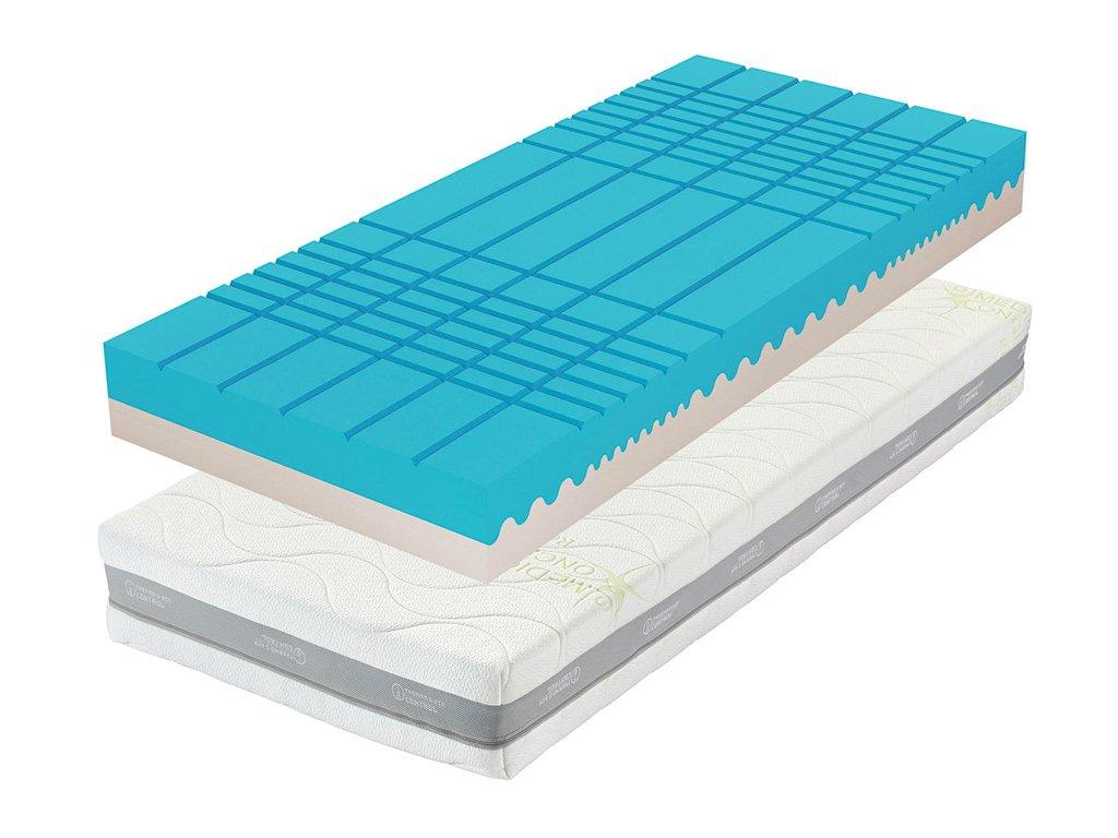 matrace tropico guard antibacterial