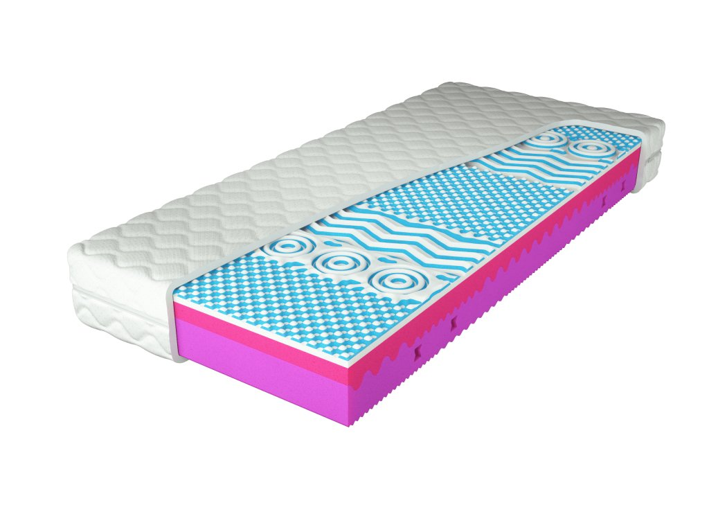 Matrace Dream Antibacterial Soft Cover min
