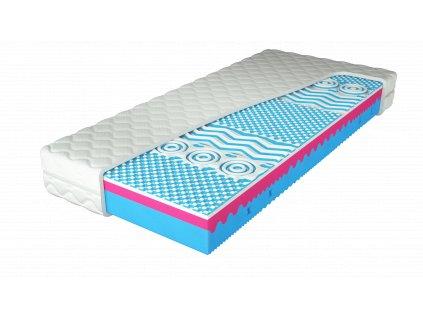 Matrace Dream Antibacterial Hard Cover min