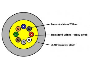Optický kabel DROP , FTTx 8 vl. SM 9/125, G.657A1 samonosný, tah 500N, Black Plášť 77m