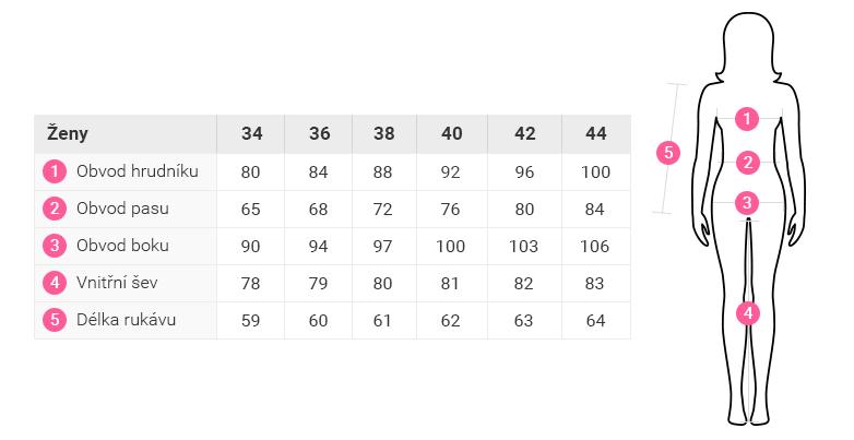 2117 tabulka velikostí ženy