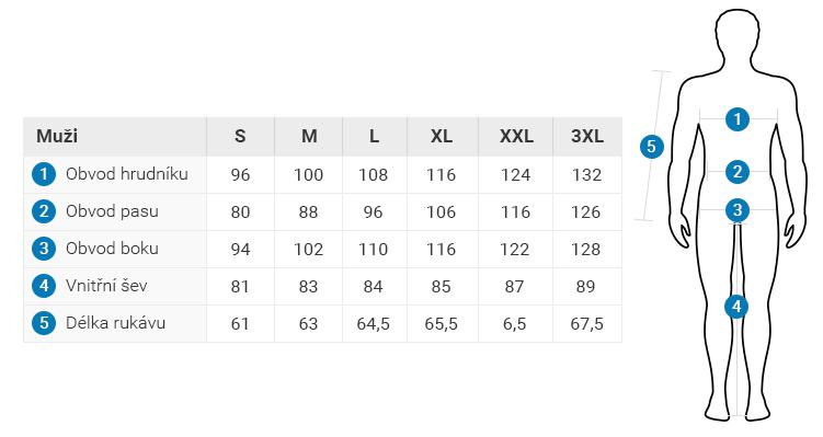 GTS tabulka velikostí muži