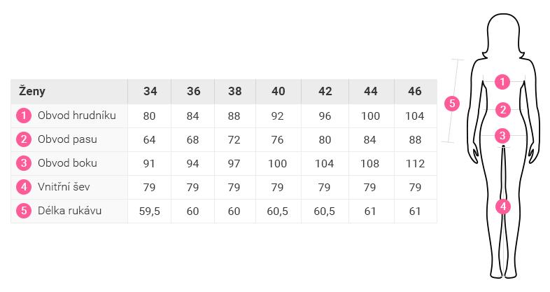 GTS tabulka velikostí ženy