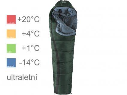 Spacák Prima Basic - Mini 900 (zelený) (Strana zipu pravý)