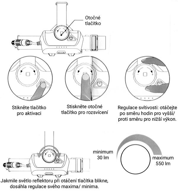 HL-SR17014-pouzivani