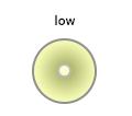 jedno-svetlo-low