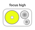youdox-focus-high