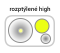 youdox-rozptyl-high