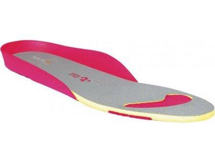 Damska wkładka do buta Regatta RFB002