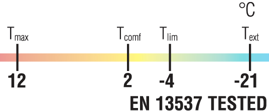 t-skala-bora-5