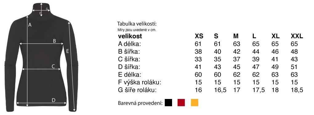 Damsky_rolak_velikosti