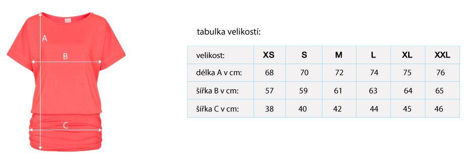 W_BFLY_sizes