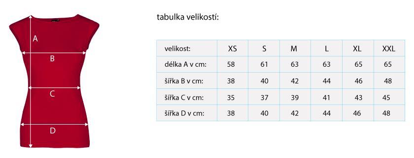 W_Boat_sizes