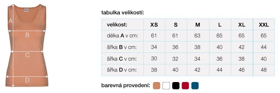 W_TOPS_sizes