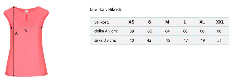 W_TopDrop_sizes