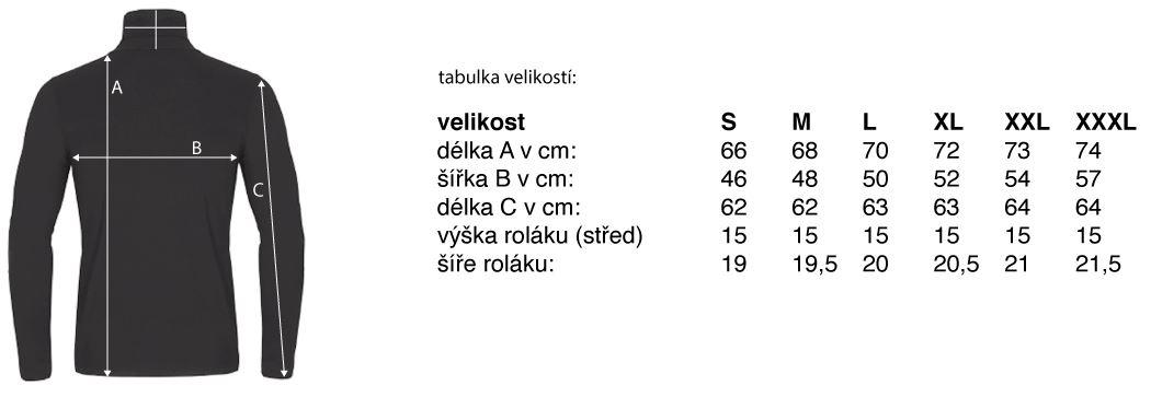 pansky_rolak_velikosti