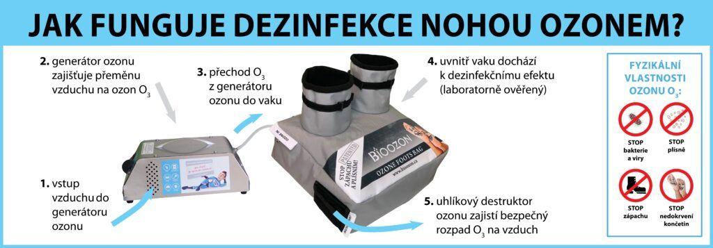 Ozonovy_vak_OV5