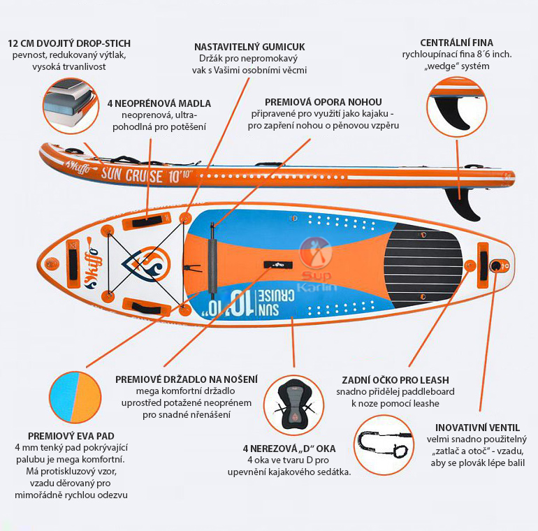 2nafukovací-paddleboard-skiffo-sun-cruiser-10-technologie-paddleboardy
