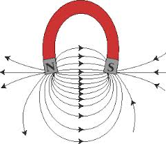 Magnetoterapie