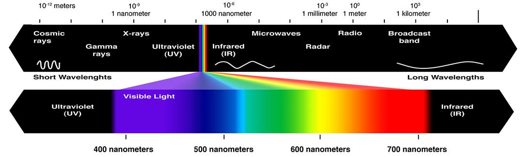 spectrum_1083