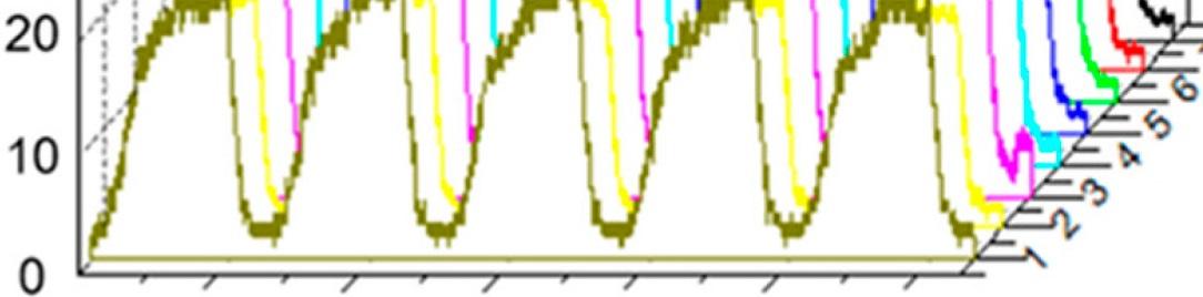 intermittent_pressure_chart1084x268