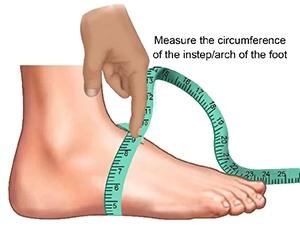 ankle_measur