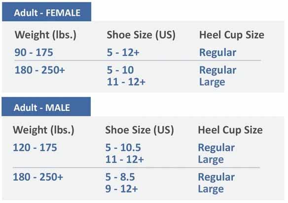 sizing_classic_heelcups
