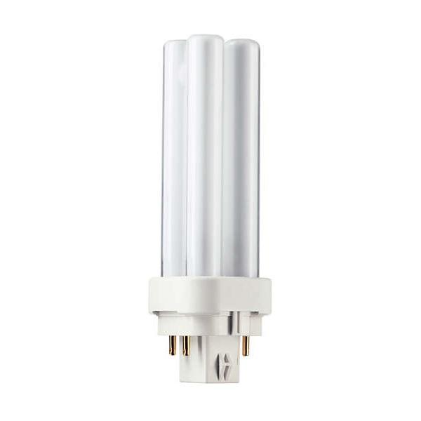 Kompaktní zářivky