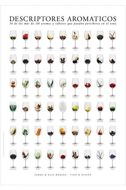 """Plakát """"Vůně vína"""" - Descriptores Aromáticos en Vino - velký"""