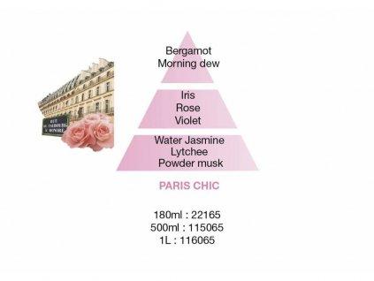 Náplň do difuzéru - Chic Paříž 200 ml