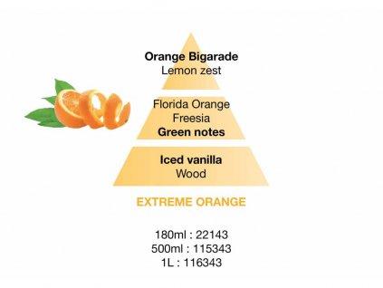 Interiérová vůně Extrémní pomeranč z kolekce Ovocné sny 500 ml