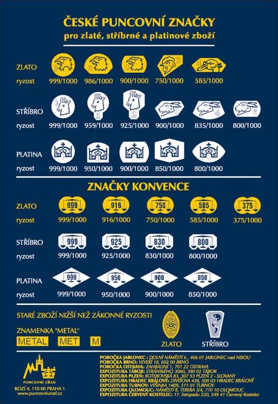ag-puncovni-znacky-pandjjewellery