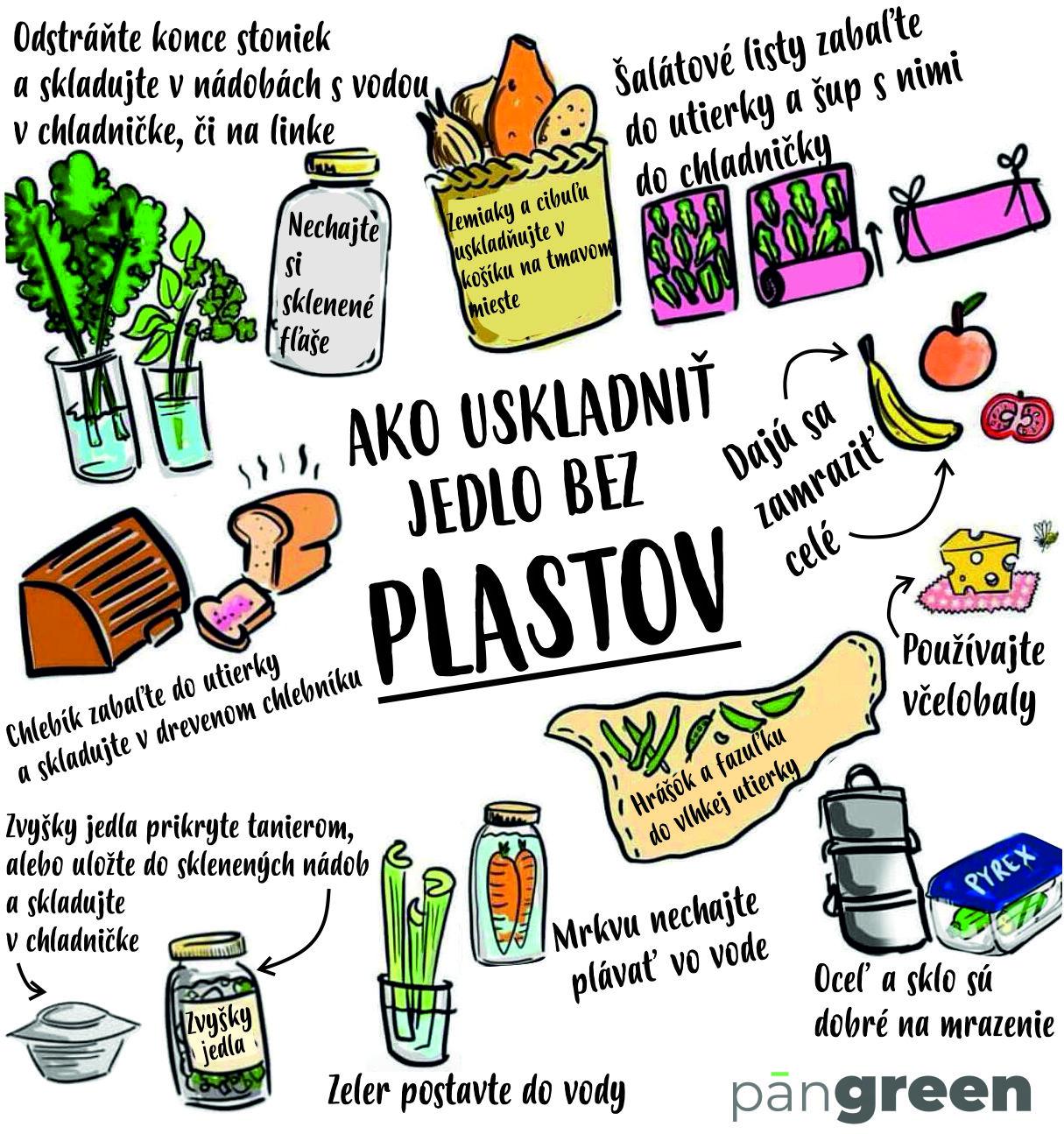 Ako uskladniť jedlo bez plastov