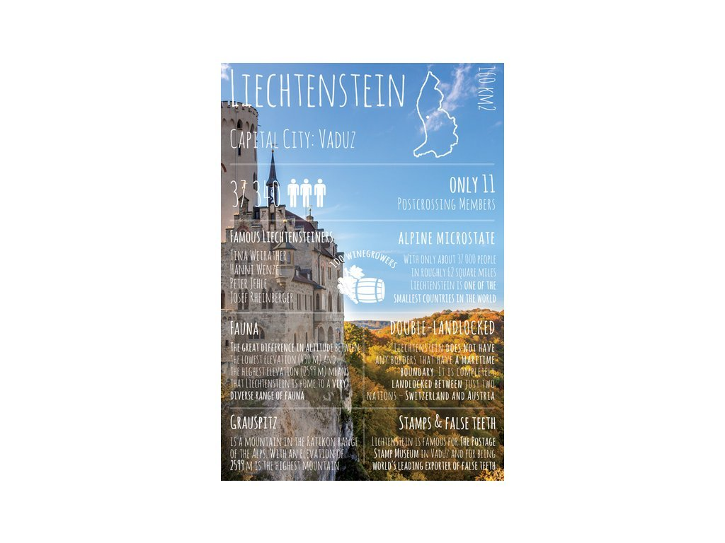 Postcard Greetings from Liechtenstein