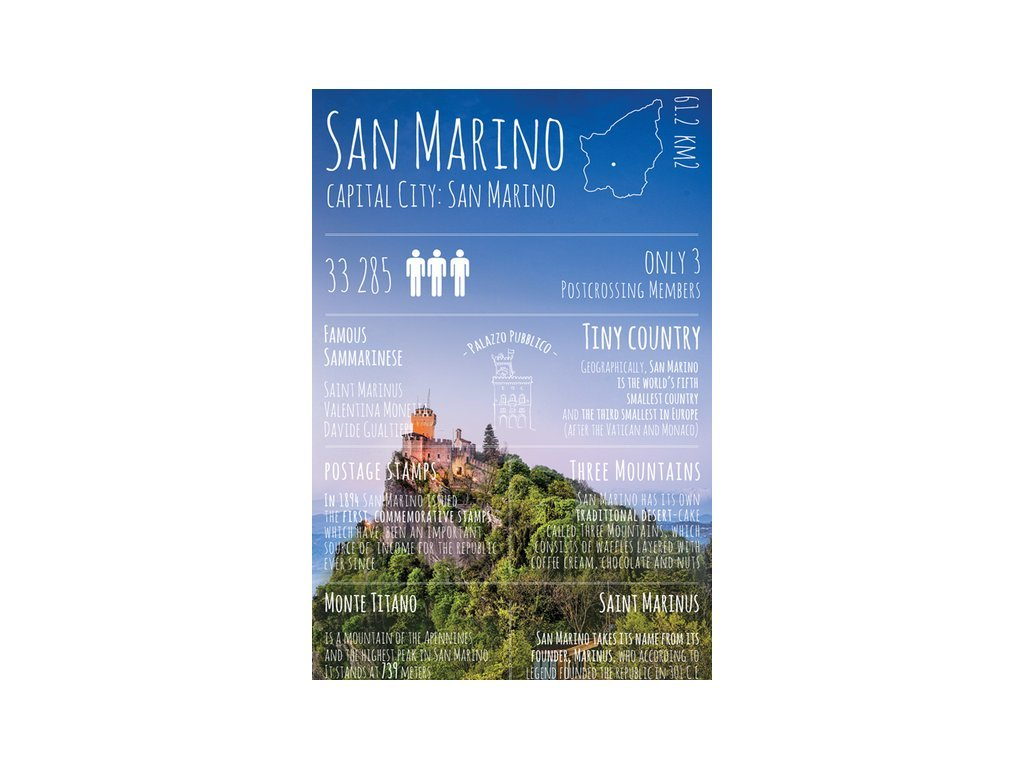 Postcard Greetings from San Marino