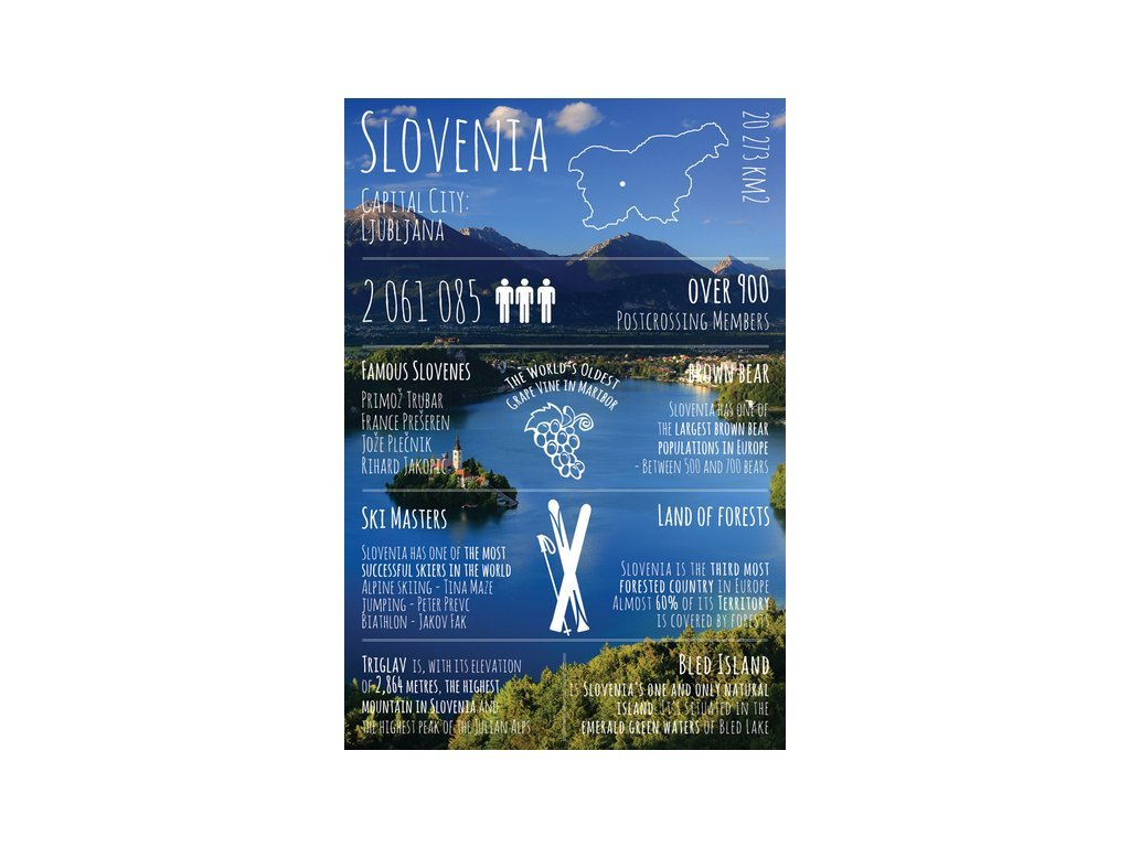 Postcard Greetings from Slovenia