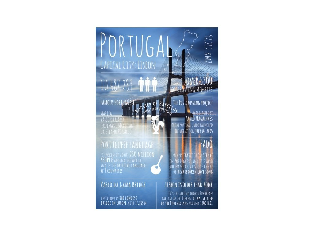 Postcard Greetings from Portugal