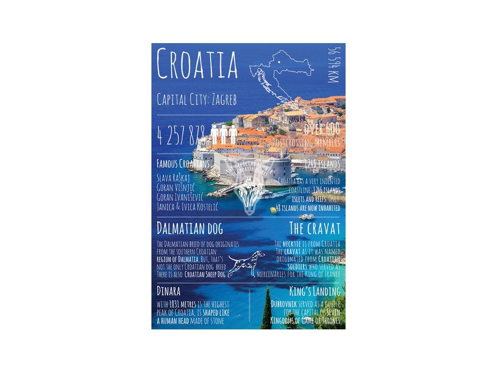 Pozdrowienia z Chorwacji width400 3