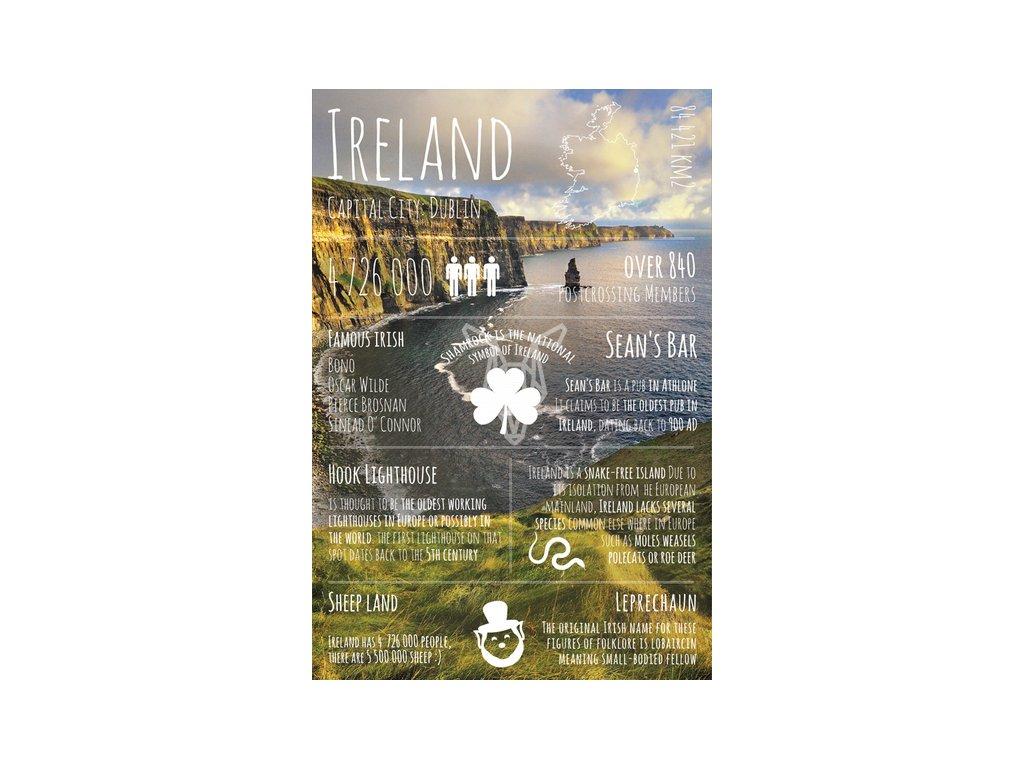 Pozdrowienia z Irlandii width400 3