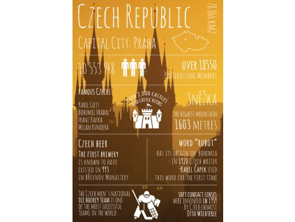 Pozdrowienia z Czech