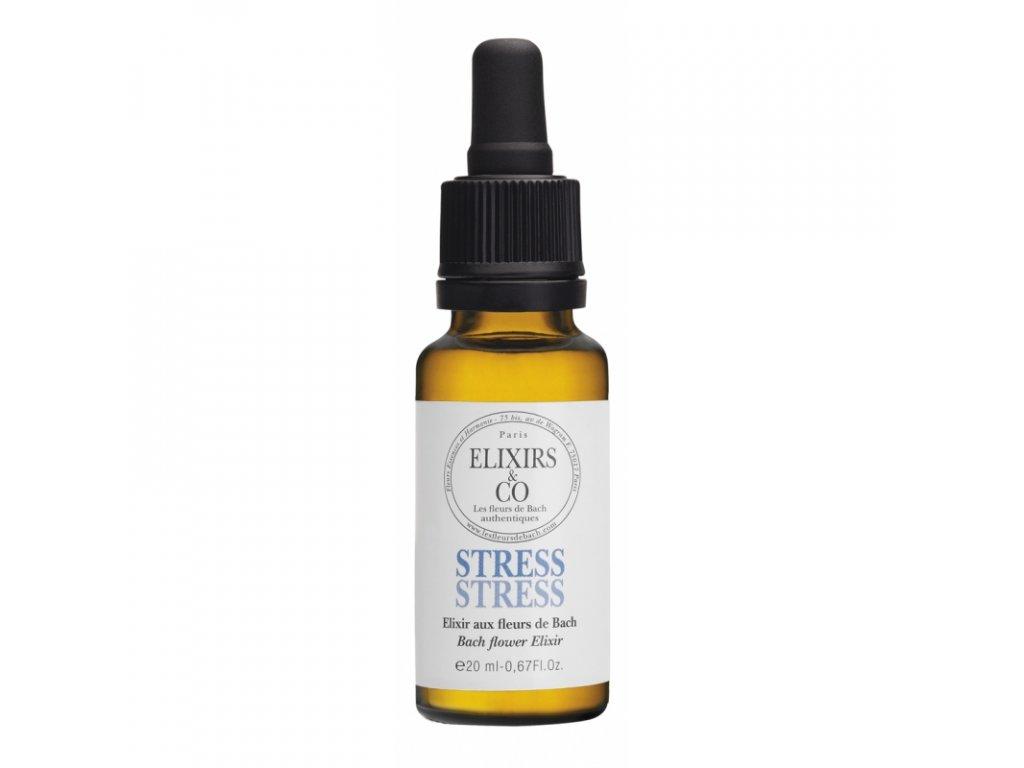 Bio Bachovky Kombinované esence Stres/Anti-stress 20 ml