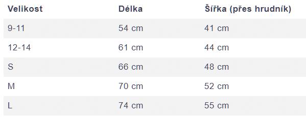 Tabulka_velikosti_triko_Flatdesign