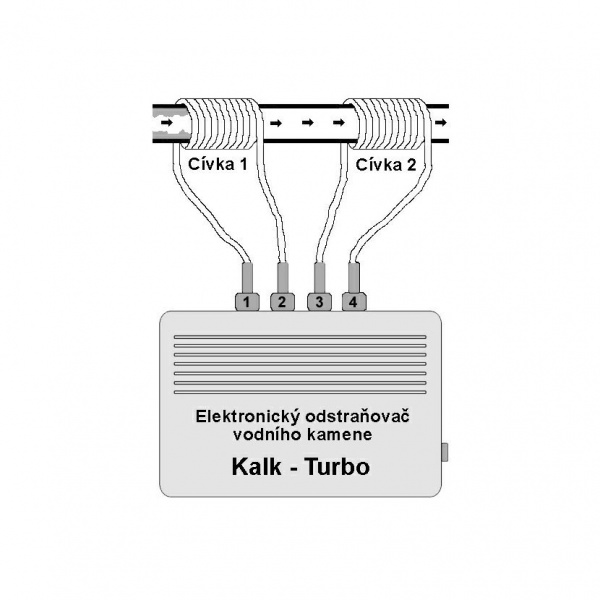 kalk-turbo