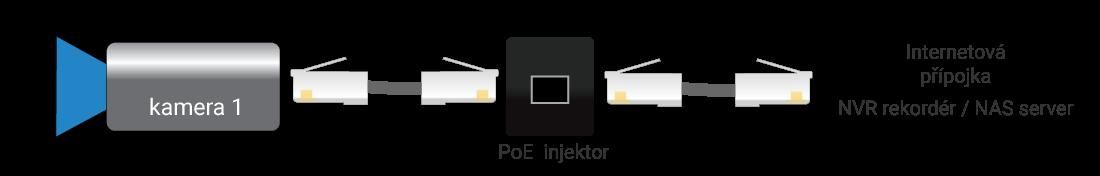 schema-zapojeni-IP_Injektor