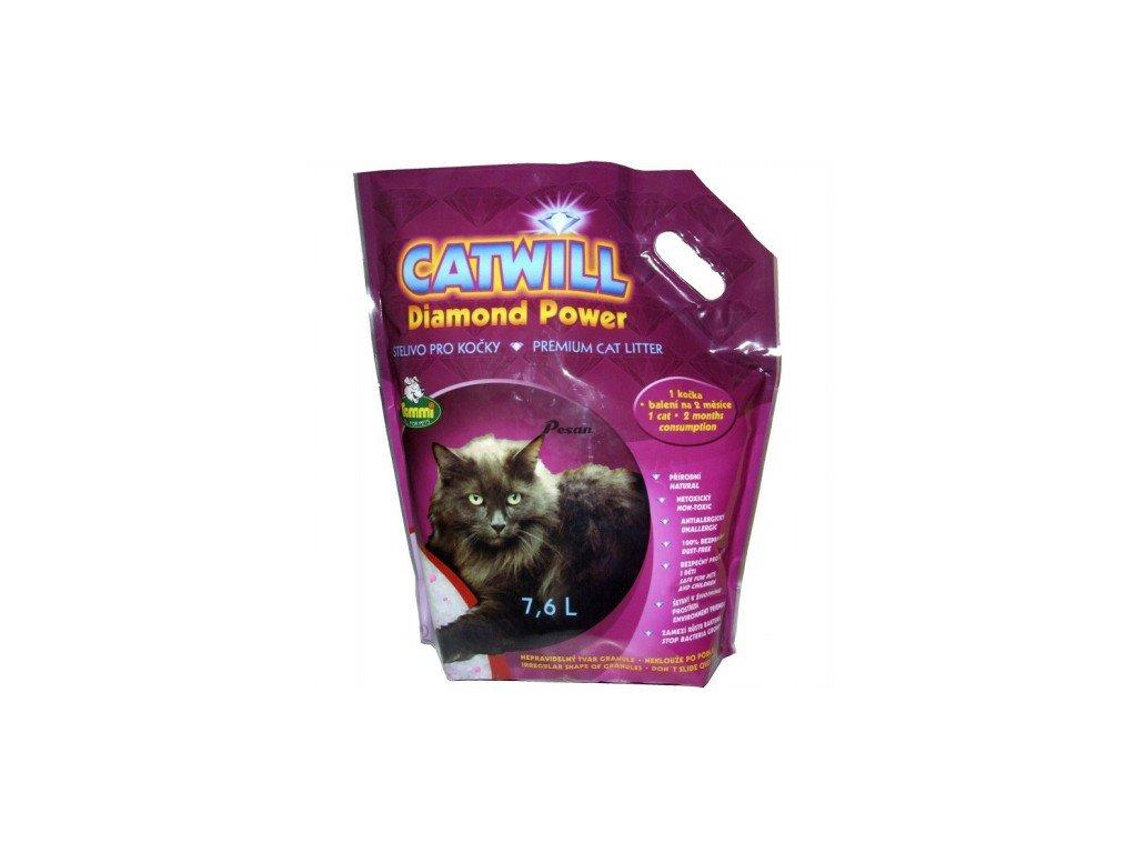 Catwill One Cat pack 3,8l /1,6kg