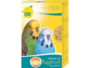 CEDE BUDGIES & parakeets